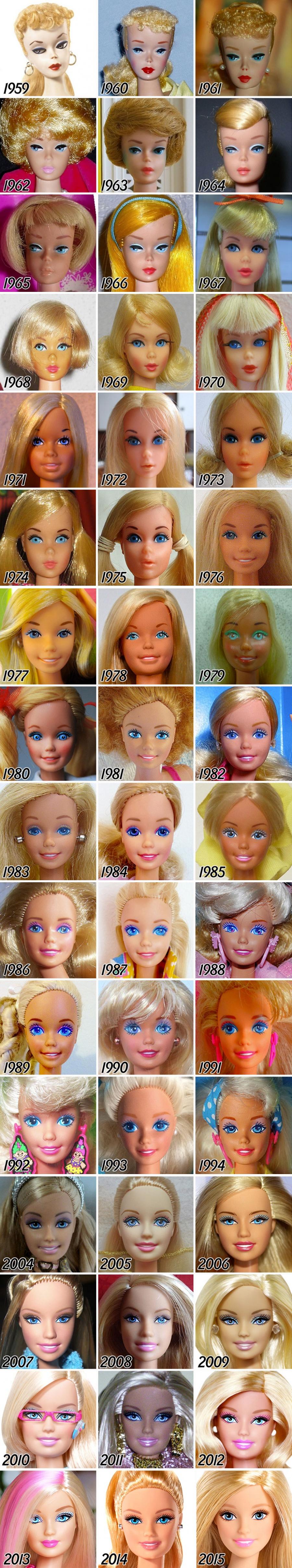 barbike kroz istoriju