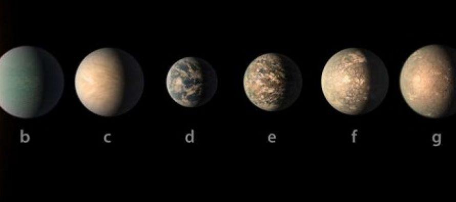 Kada je koja planeta Sunčevog sistema otkrivena?